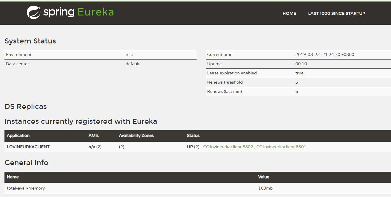 SpringCloud之Eureka
